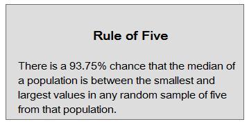 Rule of 5